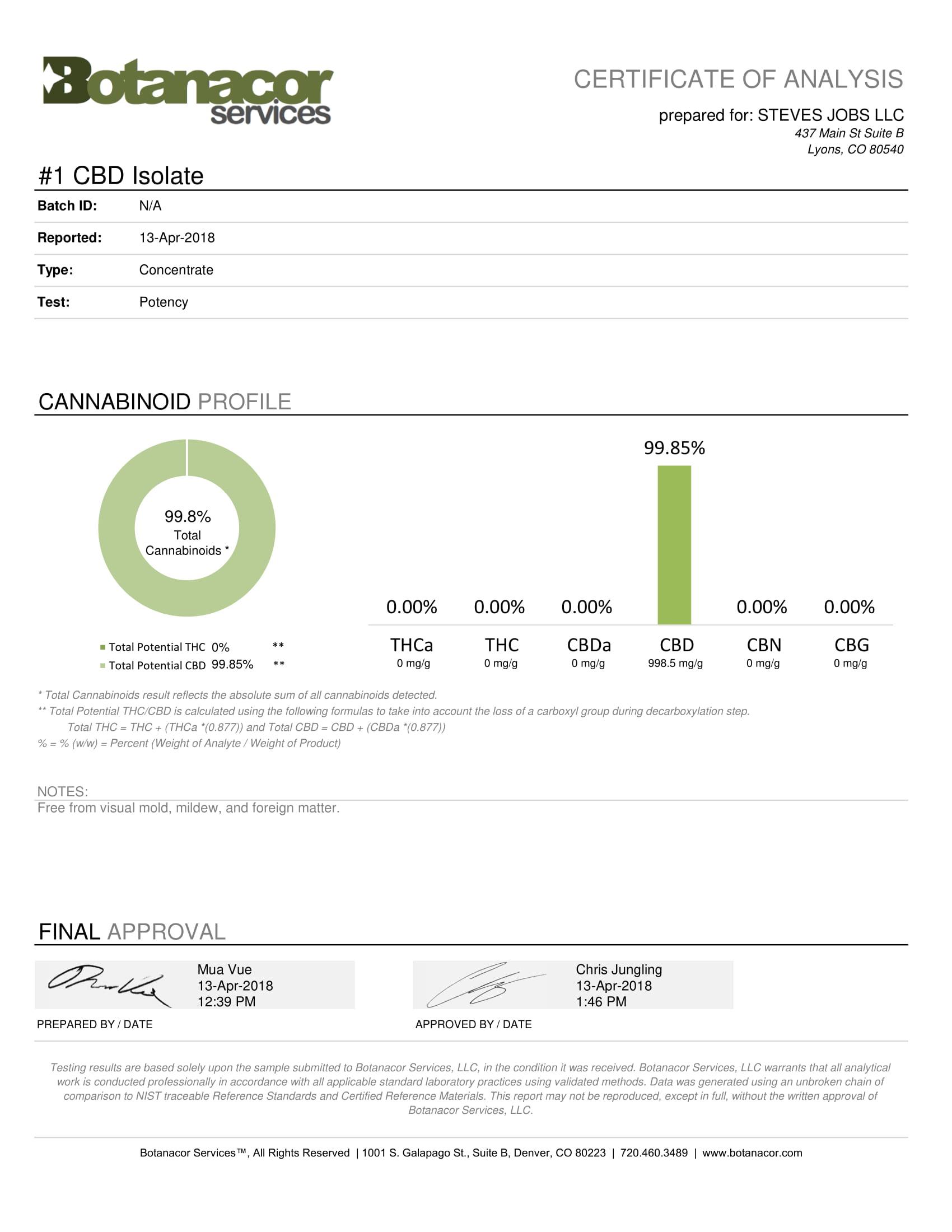 STEVES%20JOBS%20LLC%201%20CBD%20Isolate%